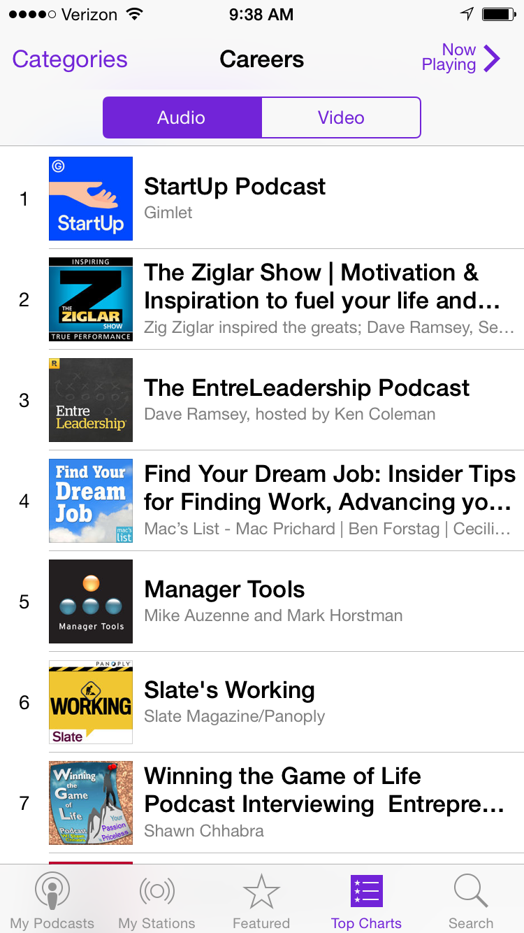 The Itunes Careers Podcast U S Chart And Remained In Top 10 For Most Of Eight Weeks